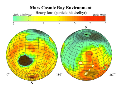 Estimated radiation dose from galactic cosmic rays (GCR) on the martian surface, from MARIE orbital radiation data and MOLA laser altimetry. The lower the altitude, the lower the expected dose, because the atmosphere provides shielding.