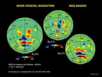 Crustal magnetism on the martian surface. Red and blue patches indicate areas of strongest magnetization, concentrated in regions of oldest rock.