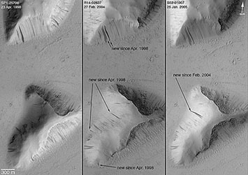 In a very common process, avalanches on dust-covered slopes create slope streaks, which usually are dark at first and then slowly fade