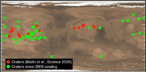 Red dots are MOC-observed craters made from 2001 to 2006, green are craters observed by MRO HiRISE since 2006