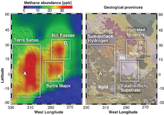 The results suggest either geologic or biological activity. Methane could be produced by unexpected volcanism, by reaction of olivine rock with groundwater and subsurface heat (serpentinization), or – potentially – by subterranean microbial life