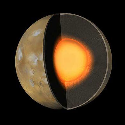 MGS's data suggests that the martian core may still be at least partly liquid, though this is debated